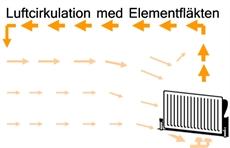 luftcirkulation_med_129