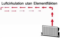 luftcirkulation_utan_128